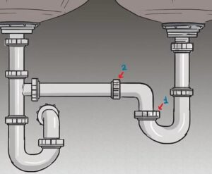 how to uninstall a garbage disposal